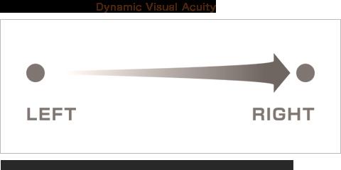 DVA動体視力